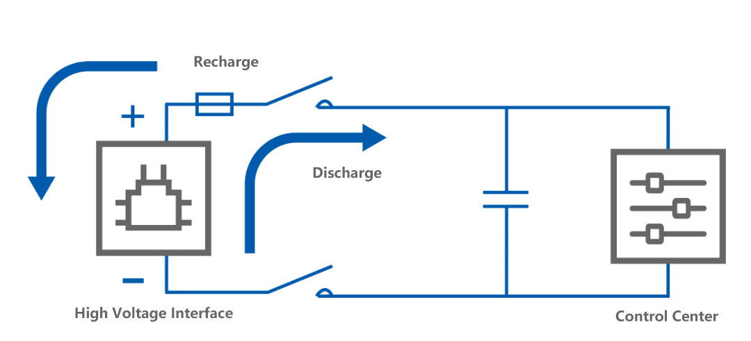 Schematic diagram of charge and discharge of new energy vehicles